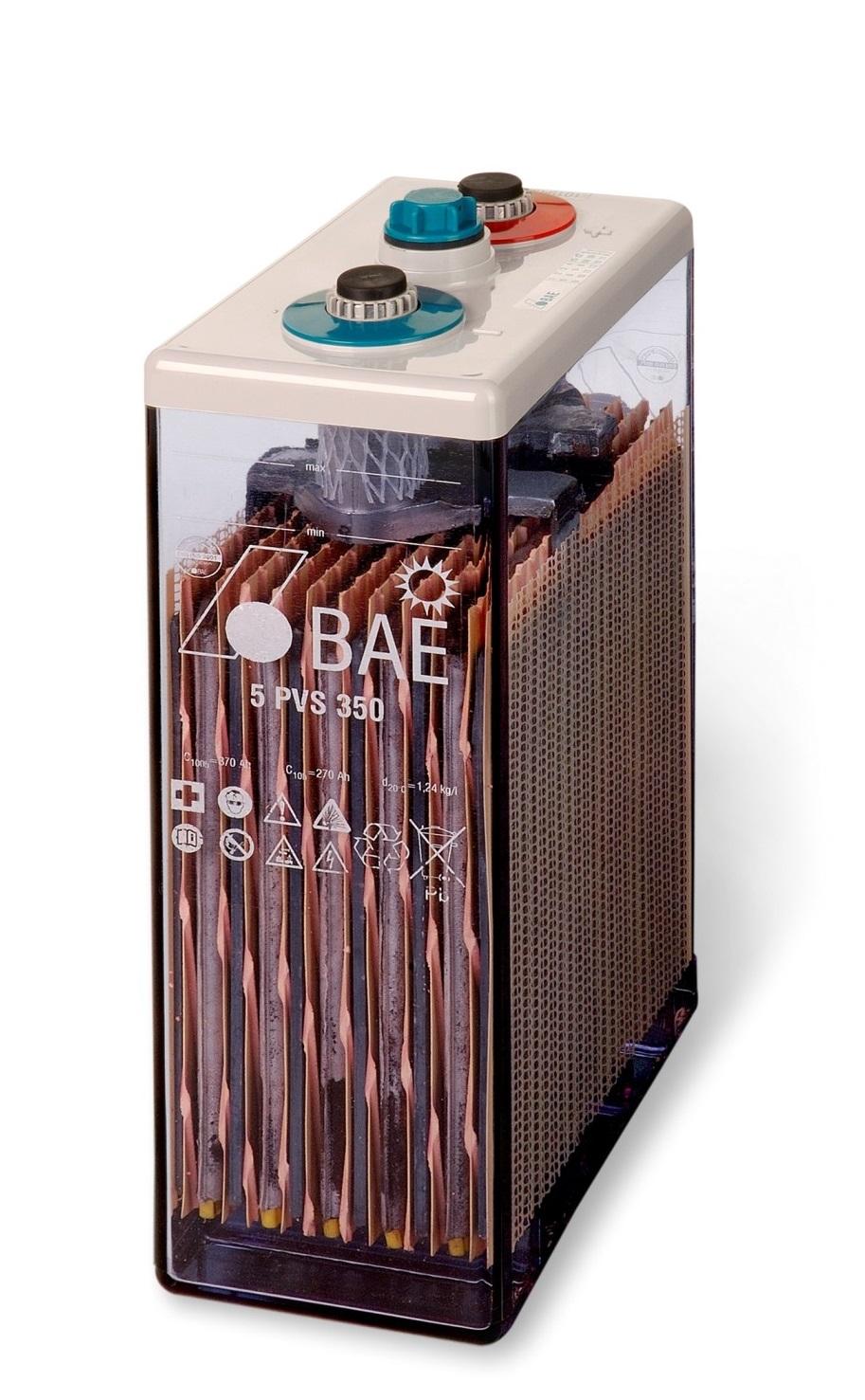 Bater 237 As Energia Amp Movilidad
